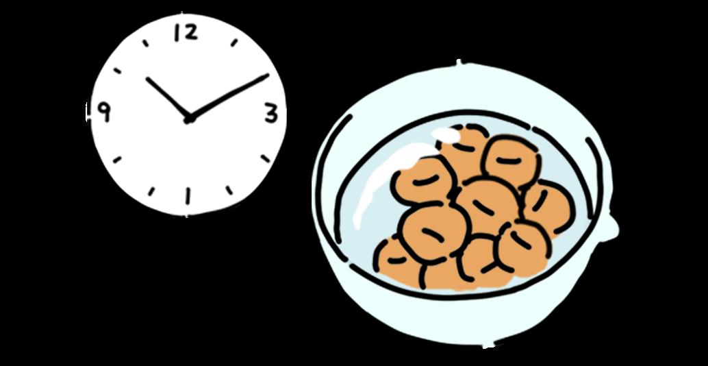 時間と目安について 石神邑 webコラム