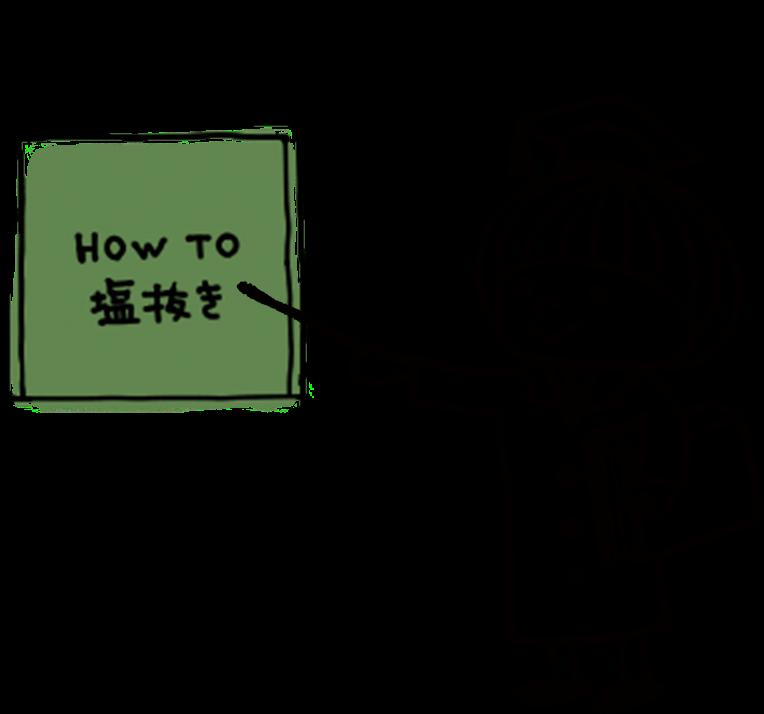 梅干しの簡単な塩抜き方法 石神邑 webコラム