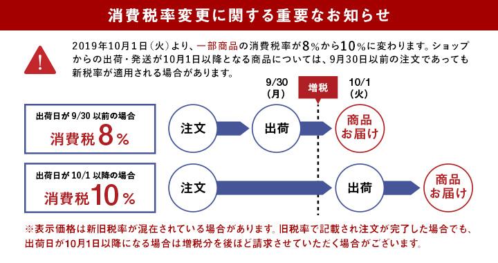 消費税の変更に関する重要なお知らせ